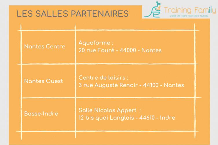 sport-bébé-Salles-partenaires-training-family-nantes-centre-ile-basse-indre-dervallieres-yoga-circuit-zumba-boxe-parents-enfants-partage-sportif